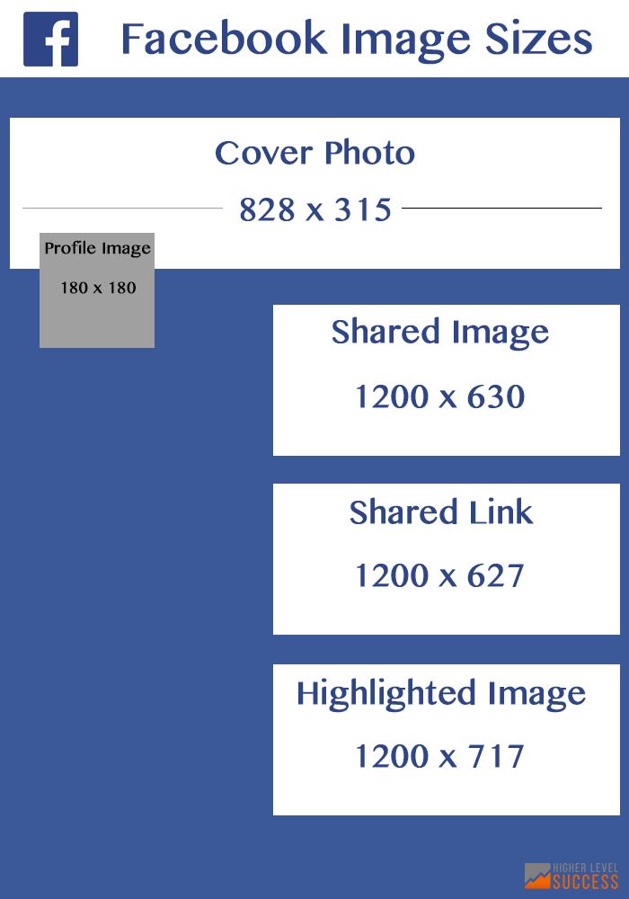 Social media image sizes. 2017 Facebook Image Sizes