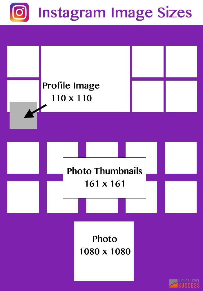 Social media image sizes. Instagram image size cheat sheet