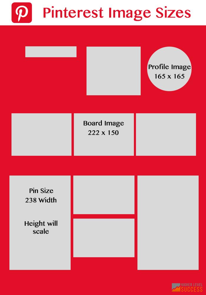 Social media image sizes. Pinterest image size cheat sheet